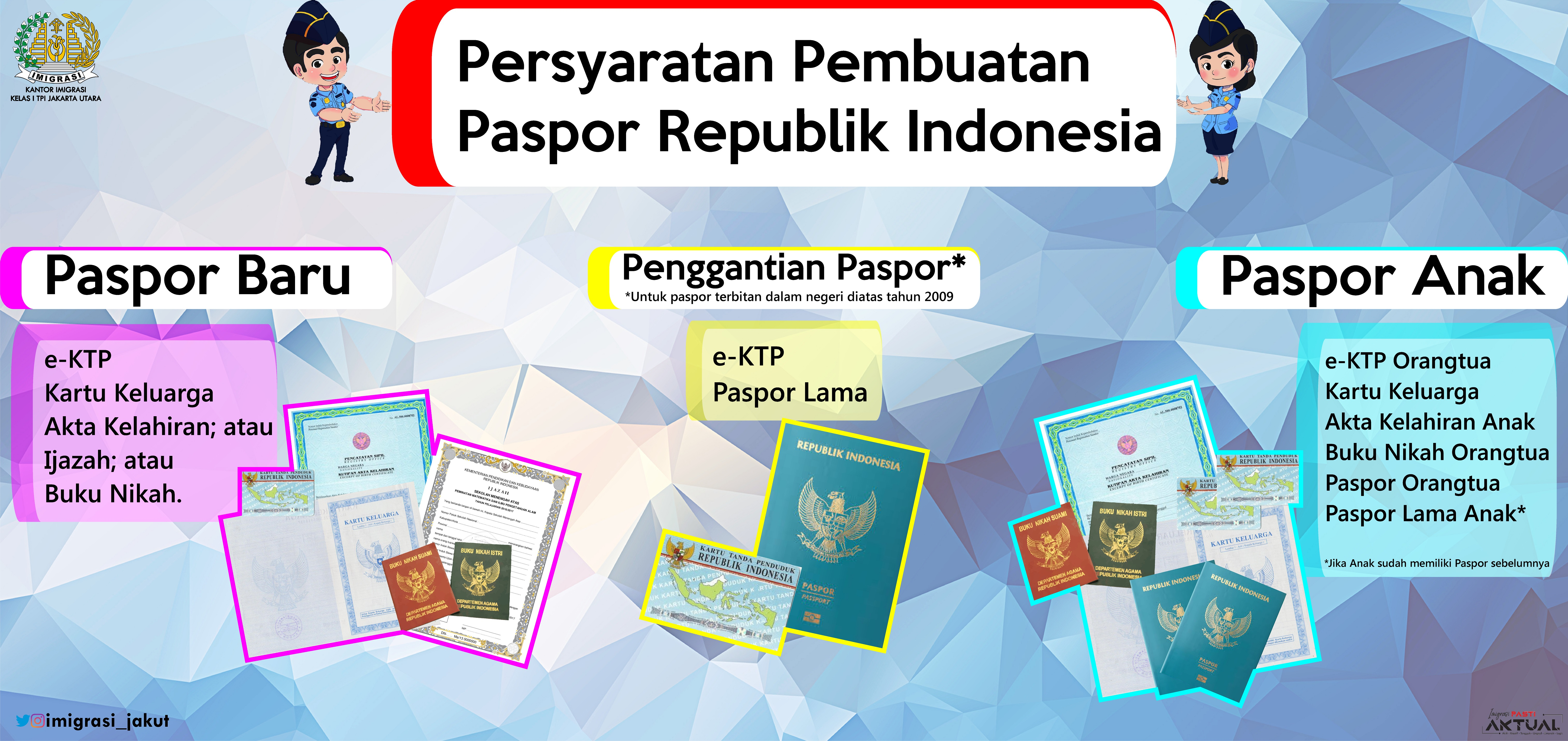 beranda syarat paspor